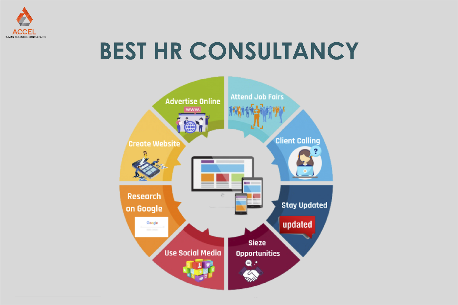 HR Consultancy Services in Dubai - 3 helpful tips for becoming the best HR consultancy